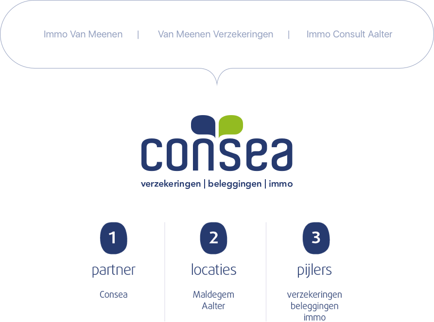 consea-stappen-drie